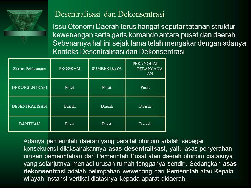 Desentralisasi dan Dekonsentrasi
