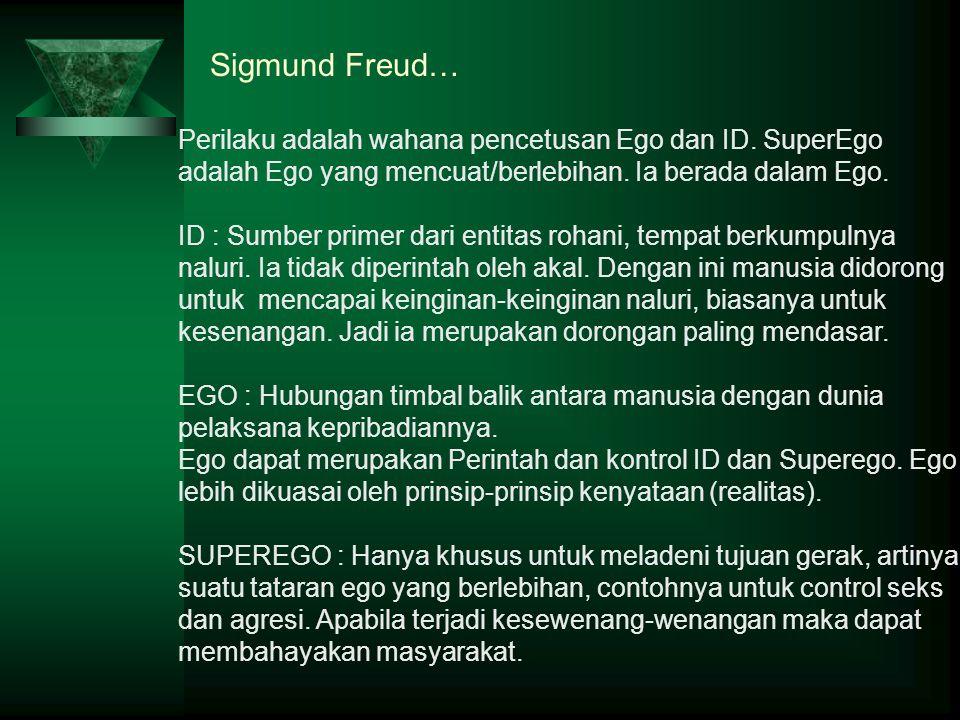 Sigmund Freud… Perilaku adalah wahana pencetusan Ego dan ID. SuperEgo adalah Ego yang mencuat/berlebihan. Ia berada dalam Ego.