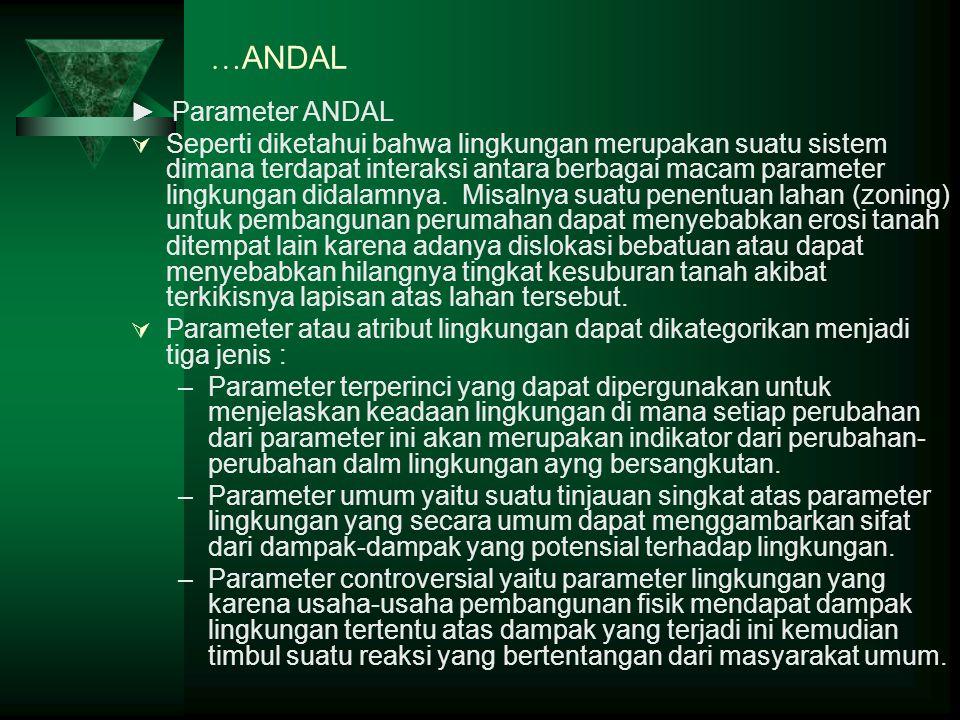 …ANDAL ► Parameter ANDAL