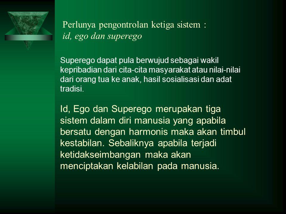 Perlunya pengontrolan ketiga sistem : id, ego dan superego