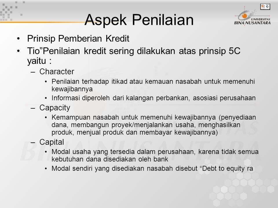 Aspek Penilaian Prinsip Pemberian Kredit