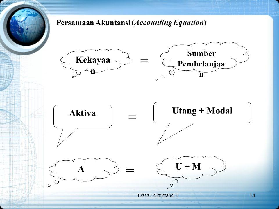Persamaan Akuntansi (Accounting Equation)