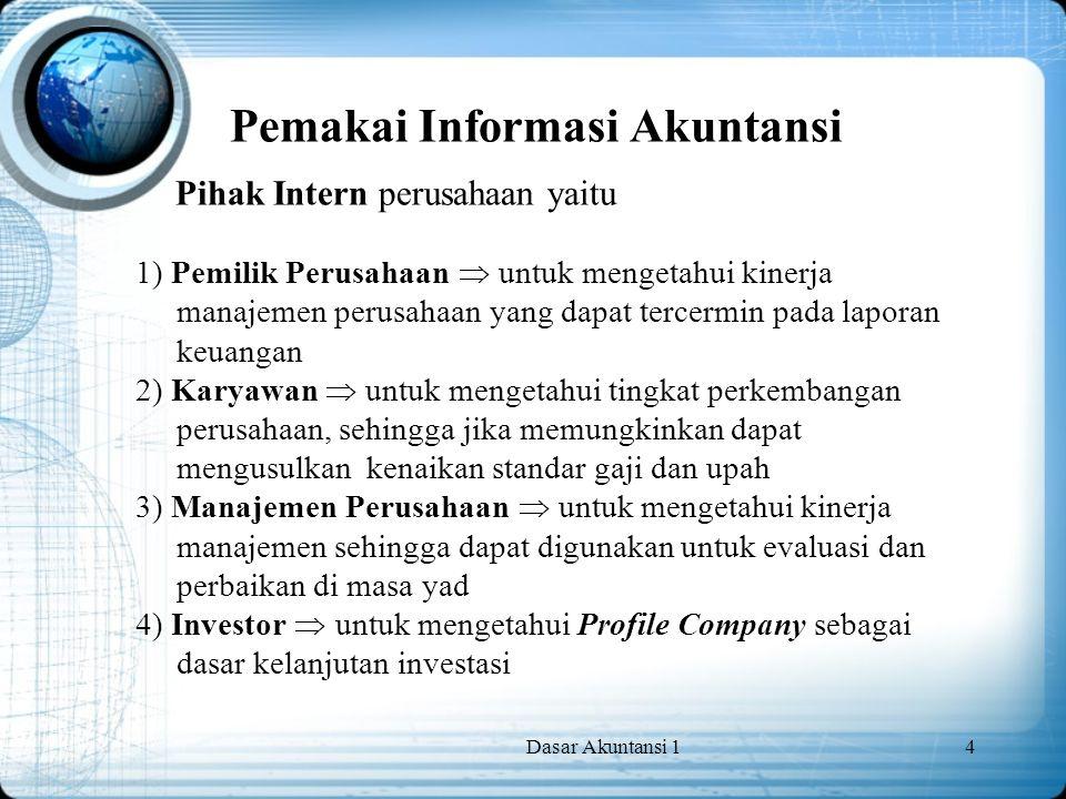 Pemakai Informasi Akuntansi Pihak Intern perusahaan yaitu 1) Pemilik Perusahaan  untuk mengetahui kinerja manajemen perusahaan yang dapat tercermin pada laporan keuangan 2) Karyawan  untuk mengetahui tingkat perkembangan perusahaan, sehingga jika memungkinkan dapat mengusulkan kenaikan standar gaji dan upah 3) Manajemen Perusahaan  untuk mengetahui kinerja manajemen sehingga dapat digunakan untuk evaluasi dan perbaikan di masa yad 4) Investor  untuk mengetahui Profile Company sebagai dasar kelanjutan investasi