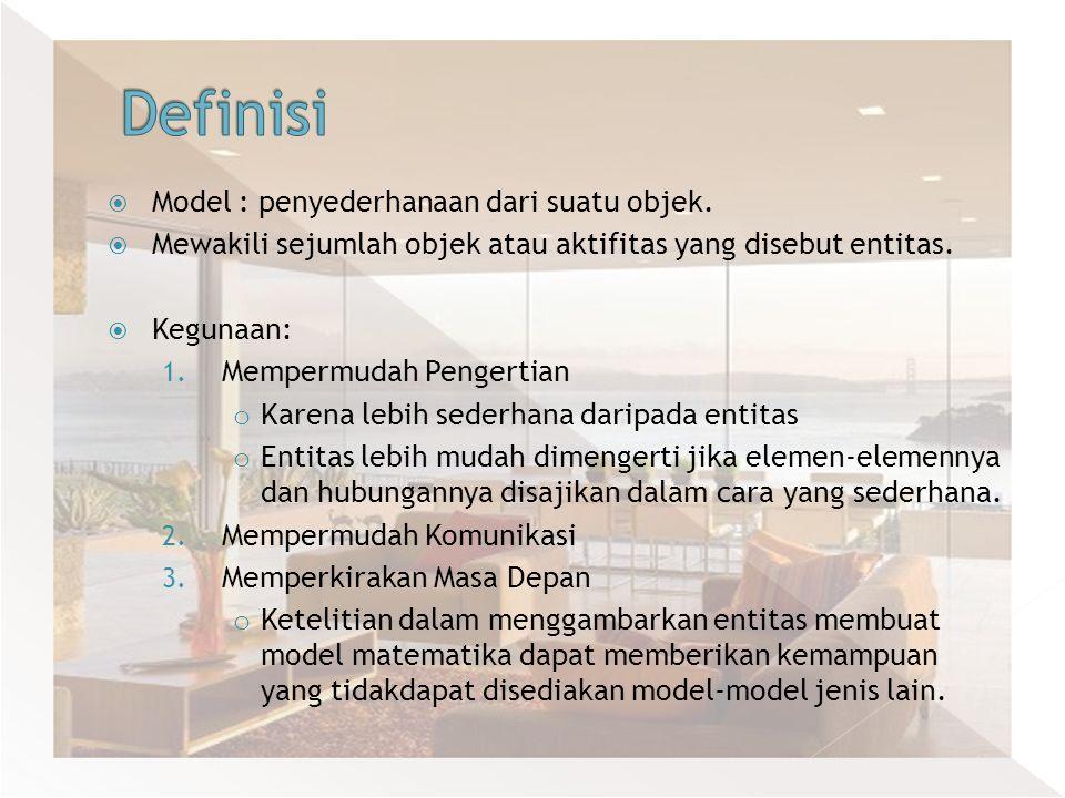 Definisi Model : penyederhanaan dari suatu objek.