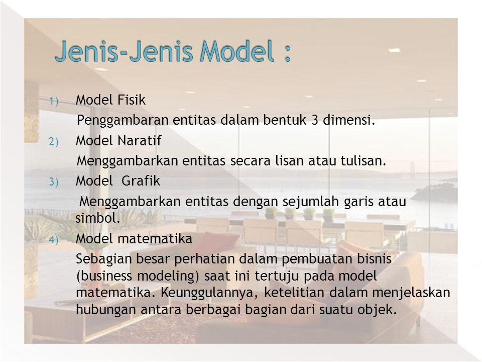 Jenis-Jenis Model : Model Fisik