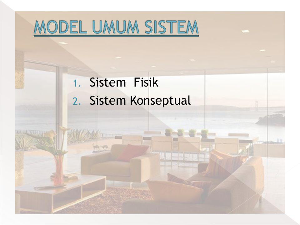 MODEL UMUM SISTEM Sistem Fisik Sistem Konseptual