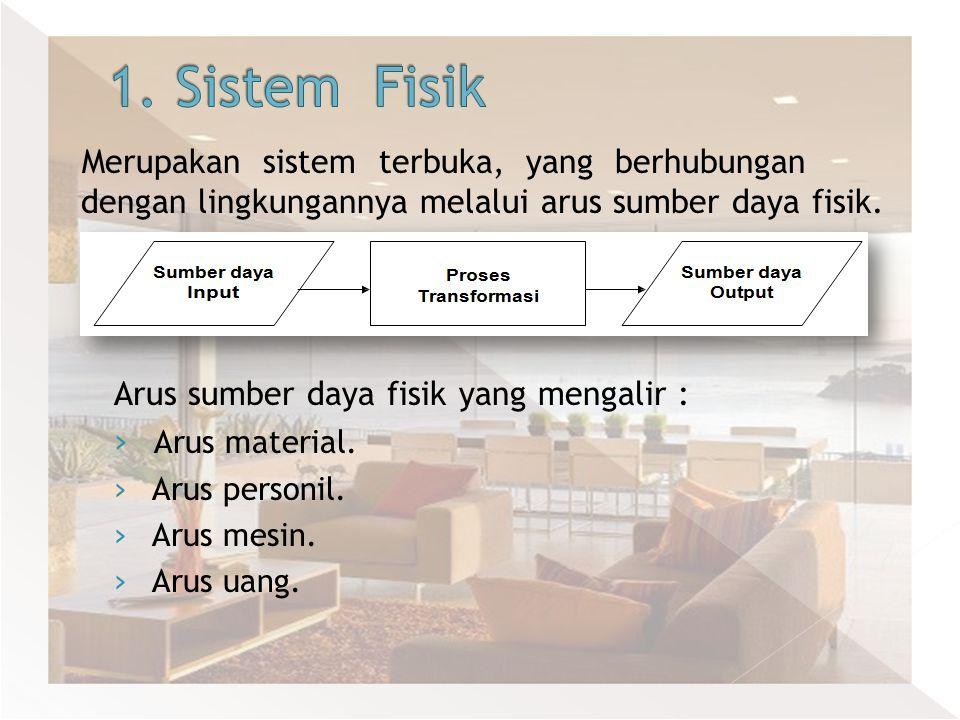 1. Sistem Fisik Merupakan sistem terbuka, yang berhubungan dengan lingkungannya melalui arus sumber daya fisik.