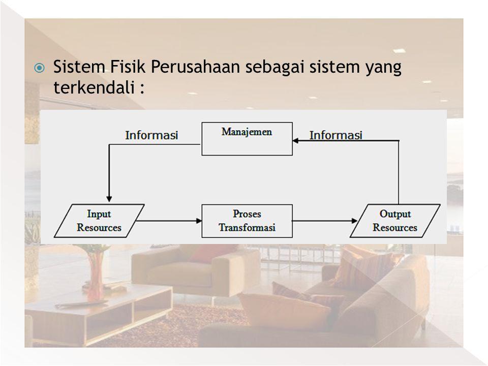 Sistem Fisik Perusahaan sebagai sistem yang terkendali :
