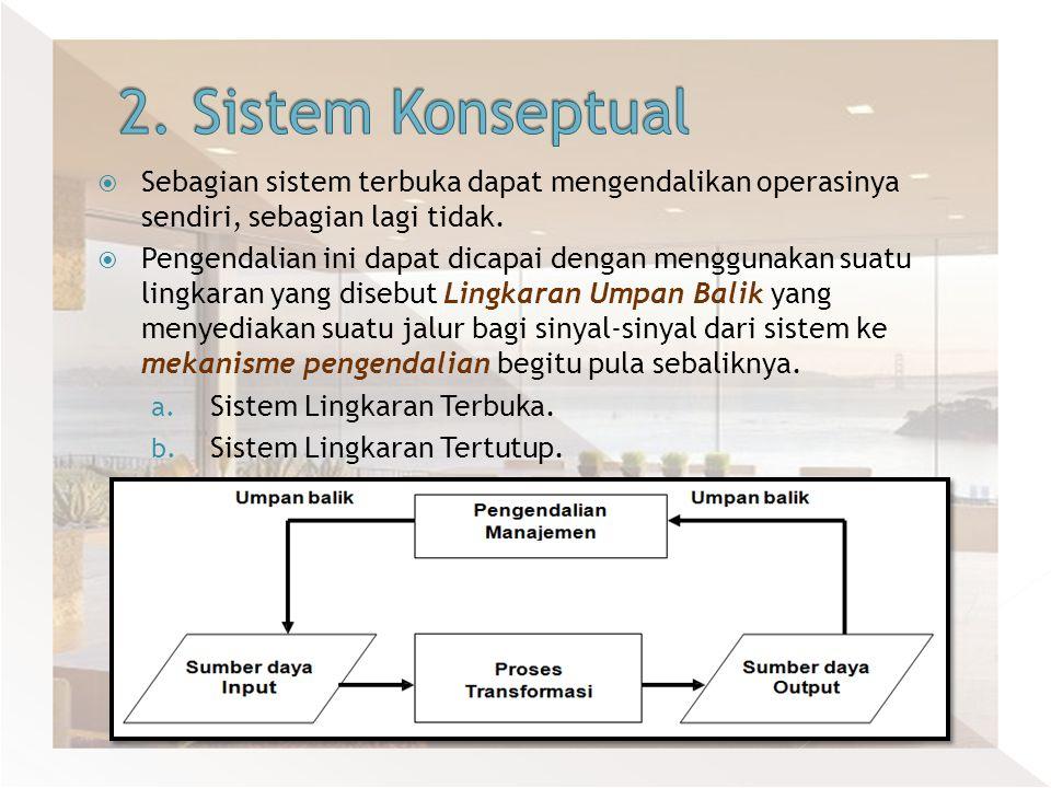 2. Sistem Konseptual Sebagian sistem terbuka dapat mengendalikan operasinya sendiri, sebagian lagi tidak.