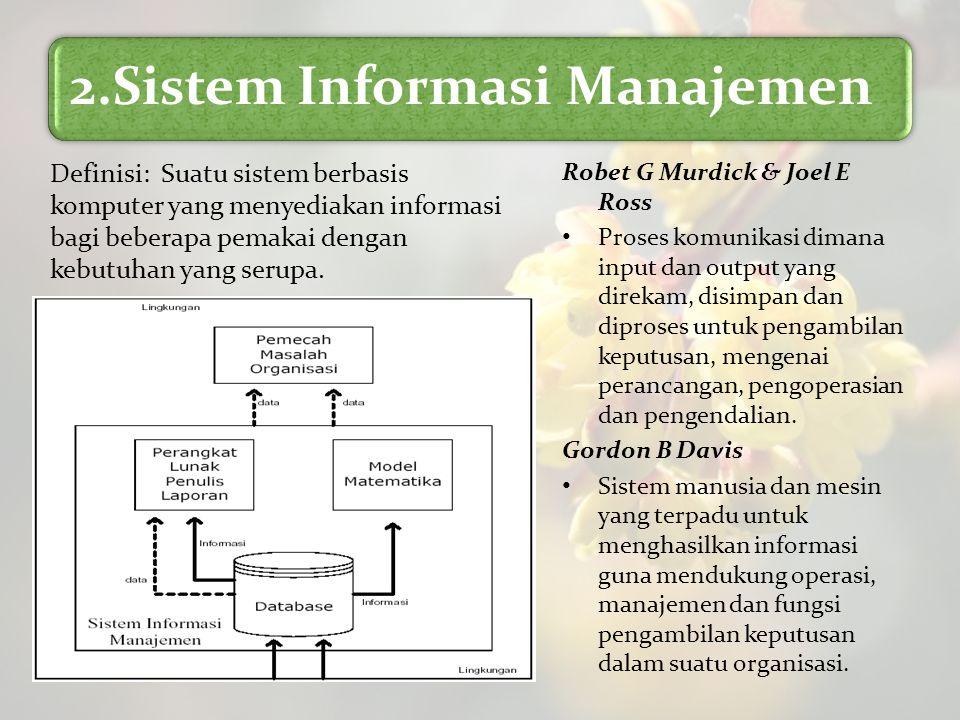 2.Sistem Informasi Manajemen