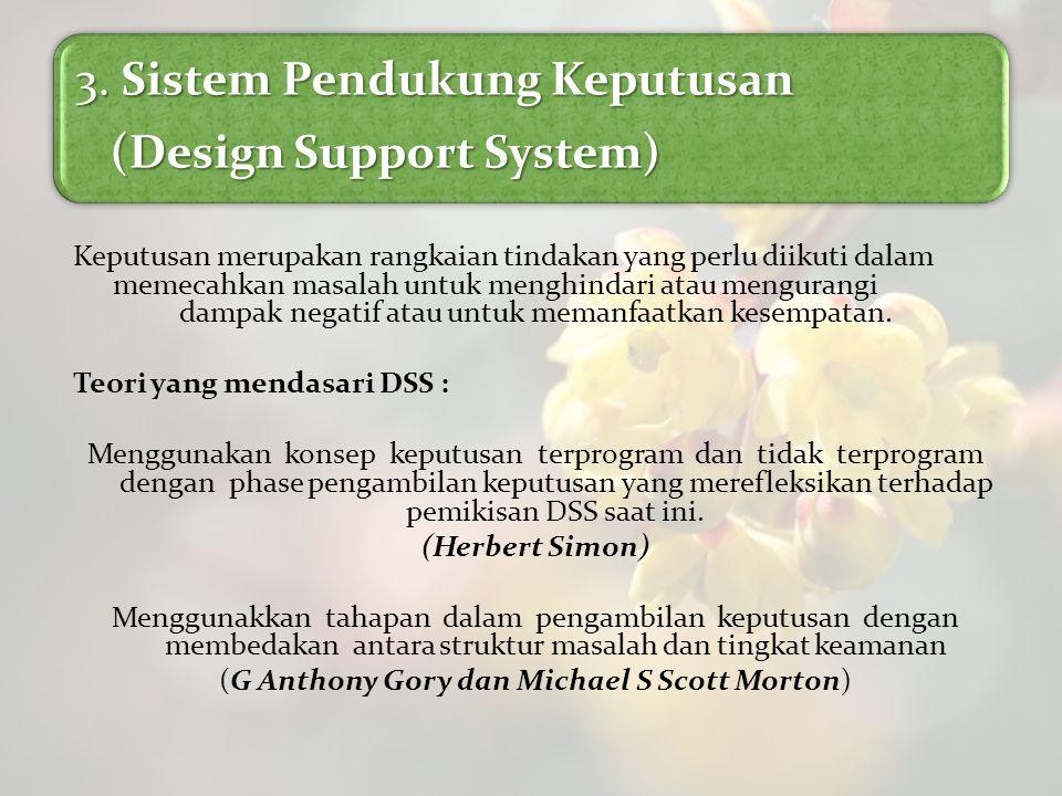 (Design Support System)