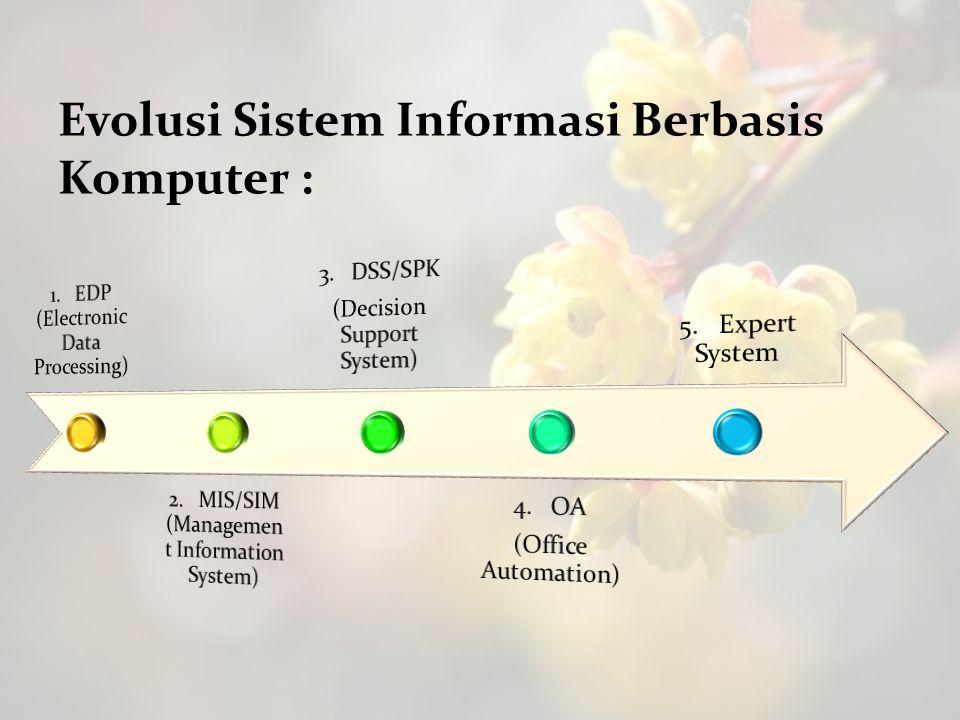 Evolusi Sistem Informasi Berbasis Komputer :