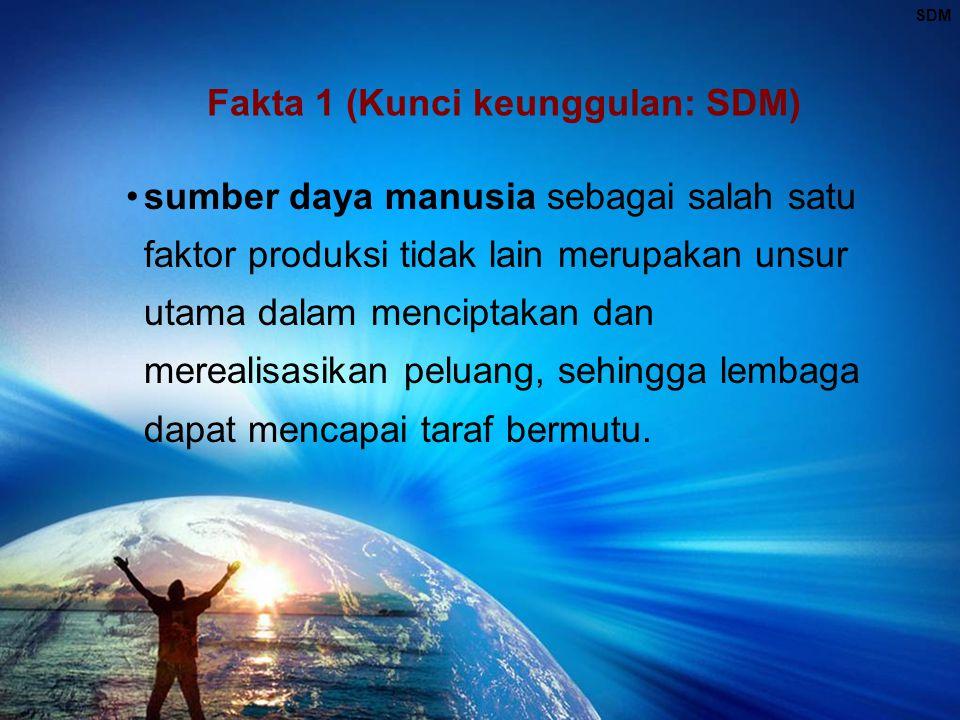 Fakta 1 (Kunci keunggulan: SDM)