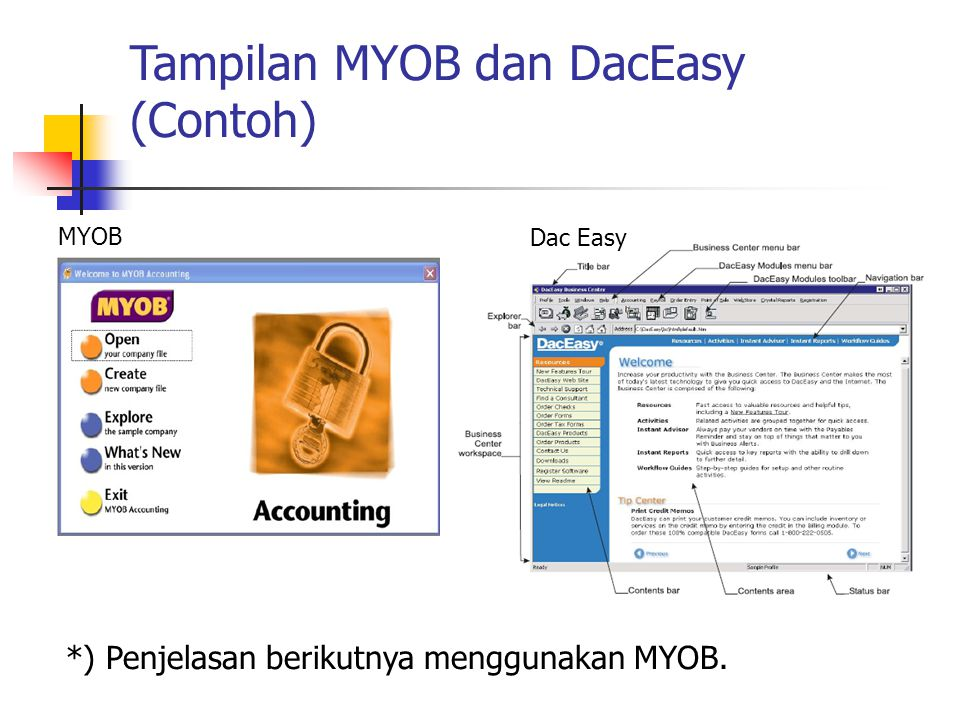 Tampilan MYOB dan DacEasy (Contoh)