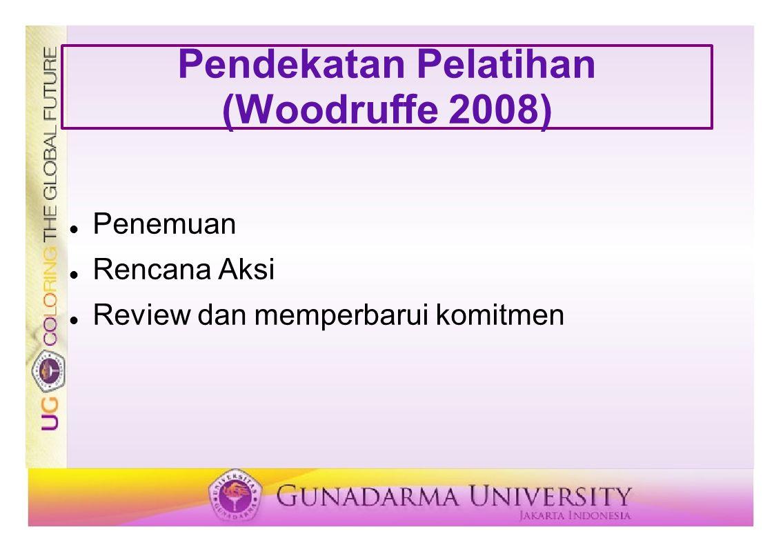 Pendekatan Pelatihan (Woodruffe 2008)