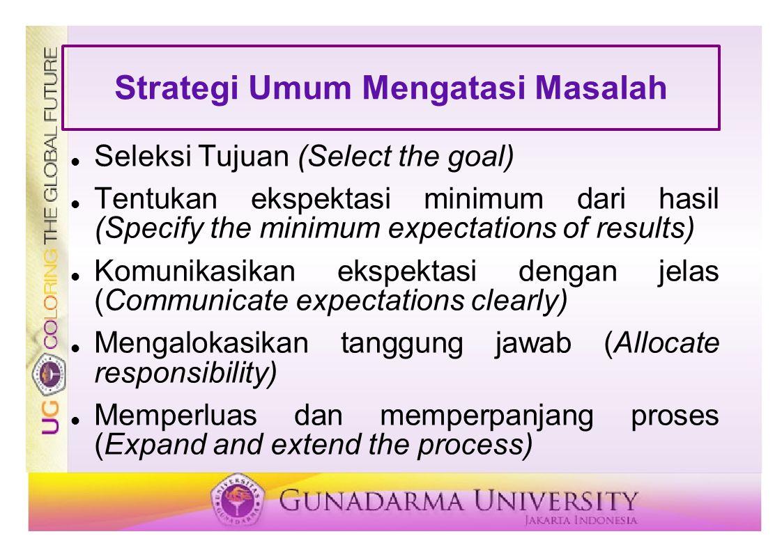 Strategi Umum Mengatasi Masalah