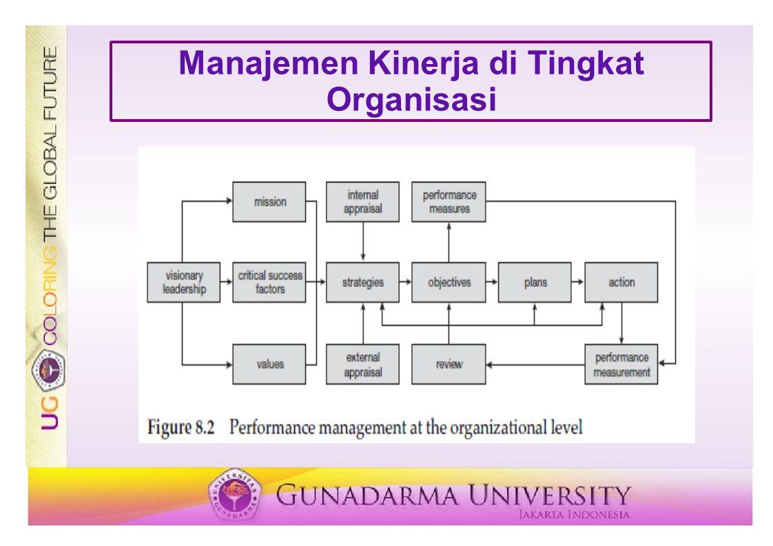 Manajemen Kinerja di Tingkat Organisasi