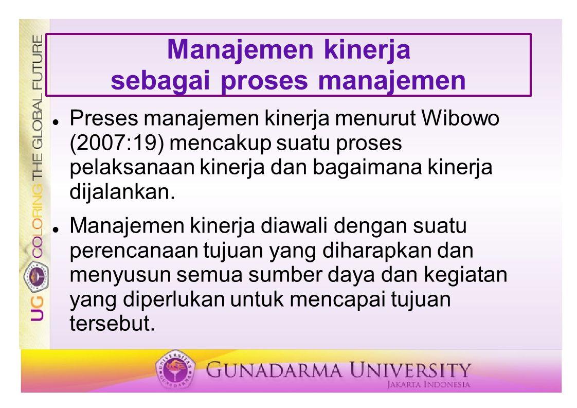 Manajemen kinerja sebagai proses manajemen