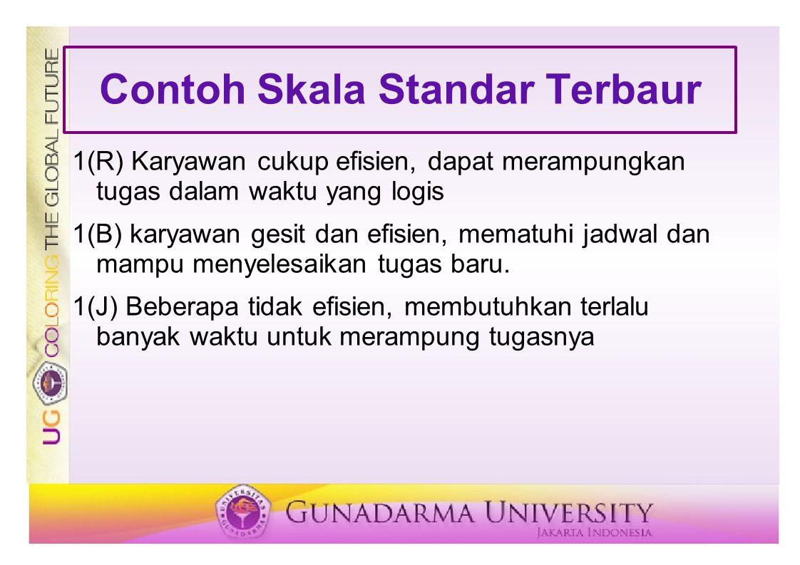 Contoh Skala Standar Terbaur