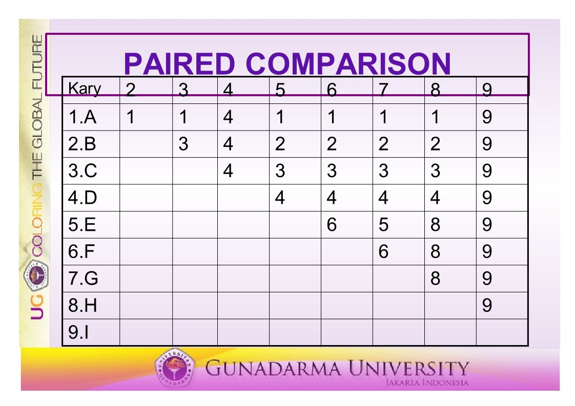 PAIRED COMPARISON A 1 2.B 3.C 4.D 5.E 6.F 7.G 8.H