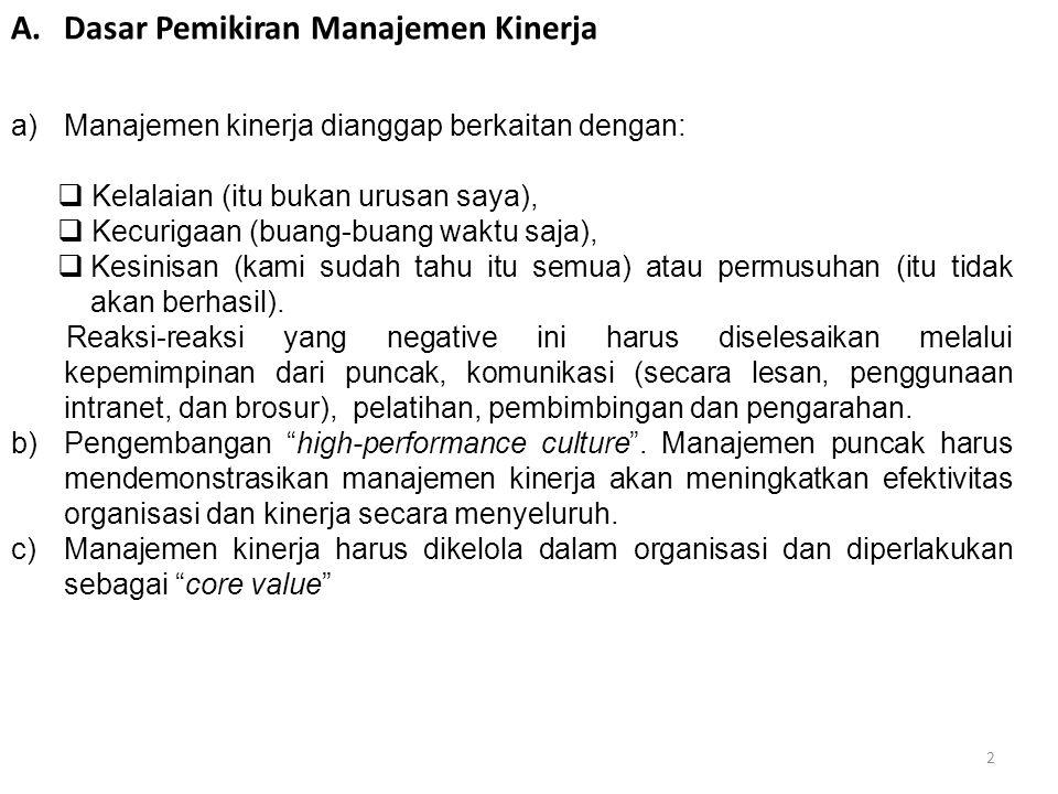 Dasar Pemikiran Manajemen Kinerja