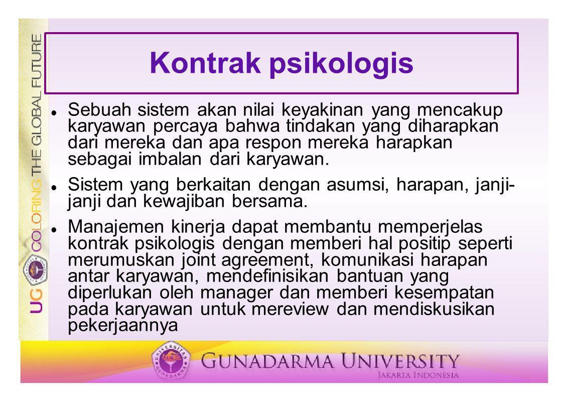Kontrak psikologis