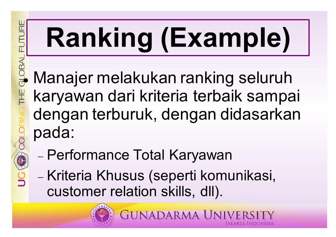 Ranking (Example) Manajer melakukan ranking seluruh karyawan dari kriteria terbaik sampai dengan terburuk, dengan didasarkan pada: