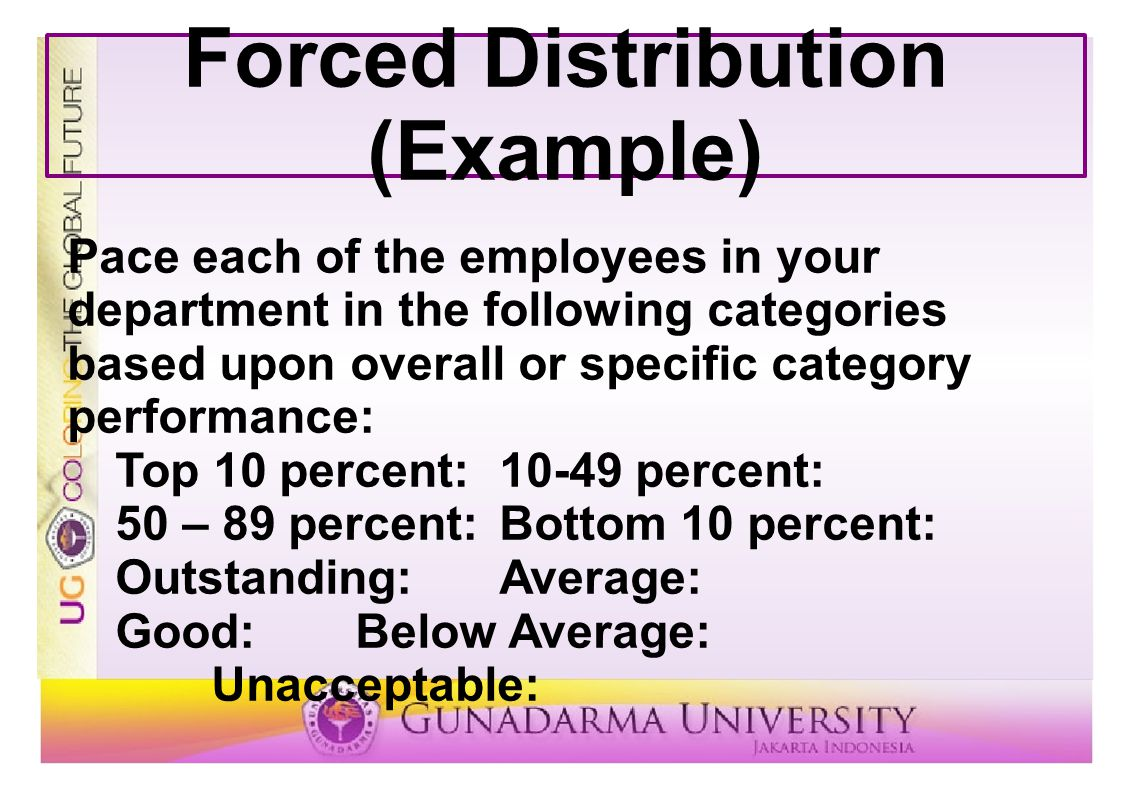 Forced Distribution (Example)