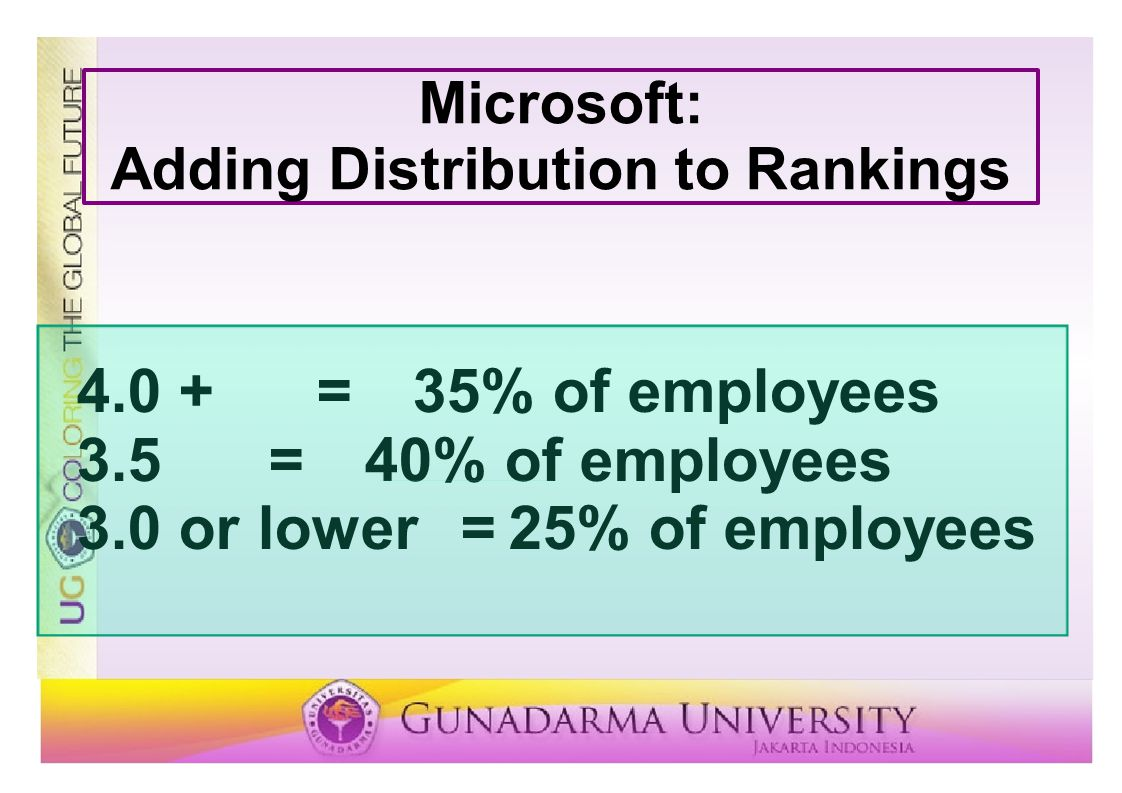 Microsoft: Adding Distribution to Rankings