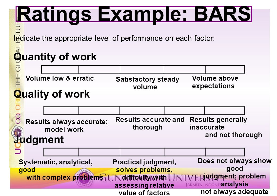 Ratings Example: BARS Quantity of work Quality of work Judgment