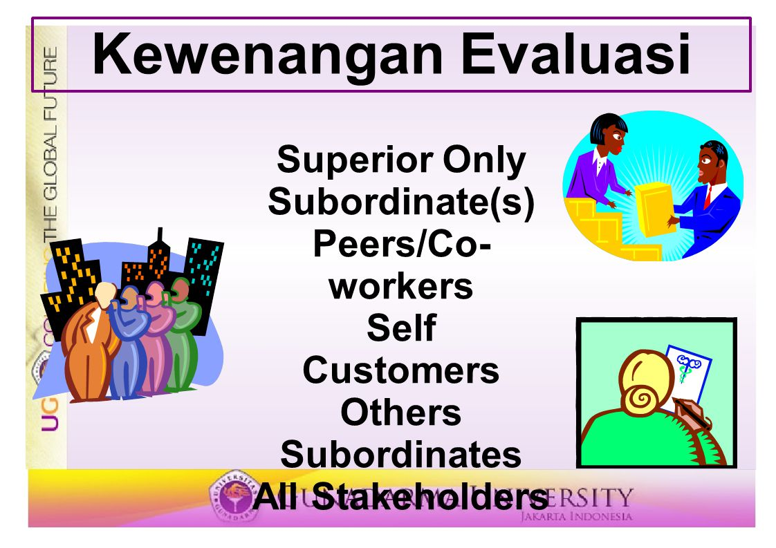 Kewenangan Evaluasi Superior Only Subordinate(s) Peers/Co-workers Self