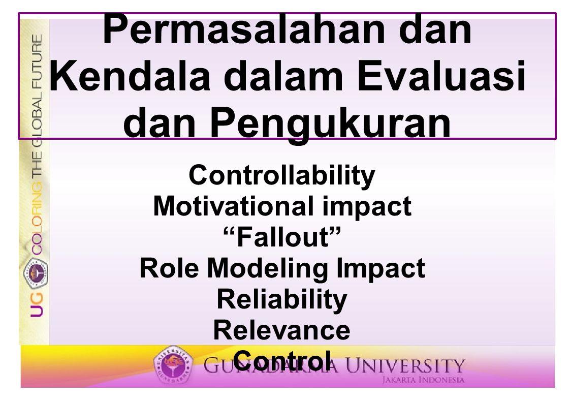 Permasalahan dan Kendala dalam Evaluasi dan Pengukuran