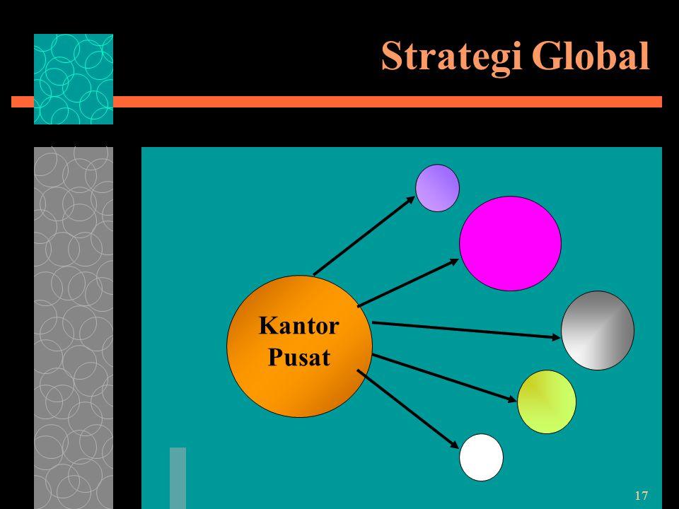 Strategi Global Kantor Pusat