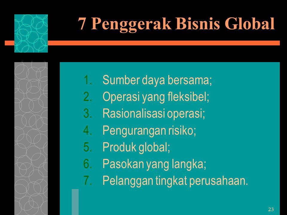 7 Penggerak Bisnis Global