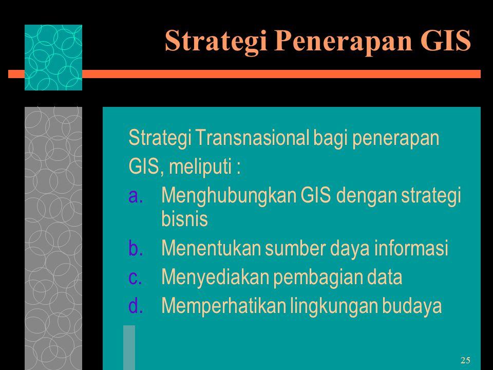 Strategi Penerapan GIS