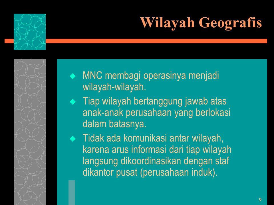 Wilayah Geografis MNC membagi operasinya menjadi wilayah-wilayah.