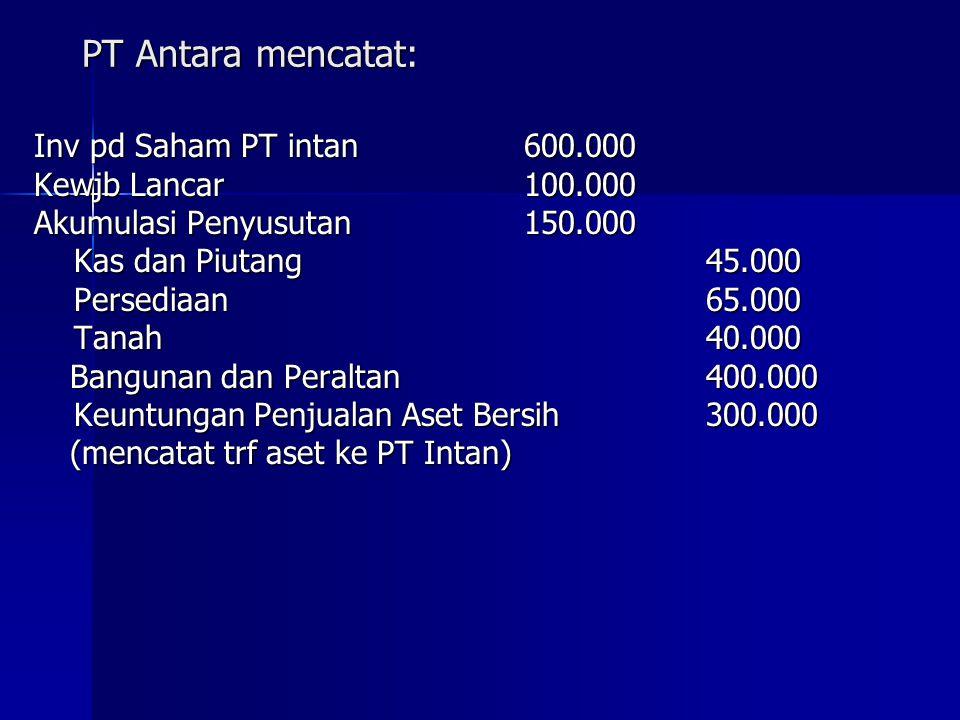 PT Antara mencatat: Inv pd Saham PT intan 600.000 Kewjb Lancar 100.000