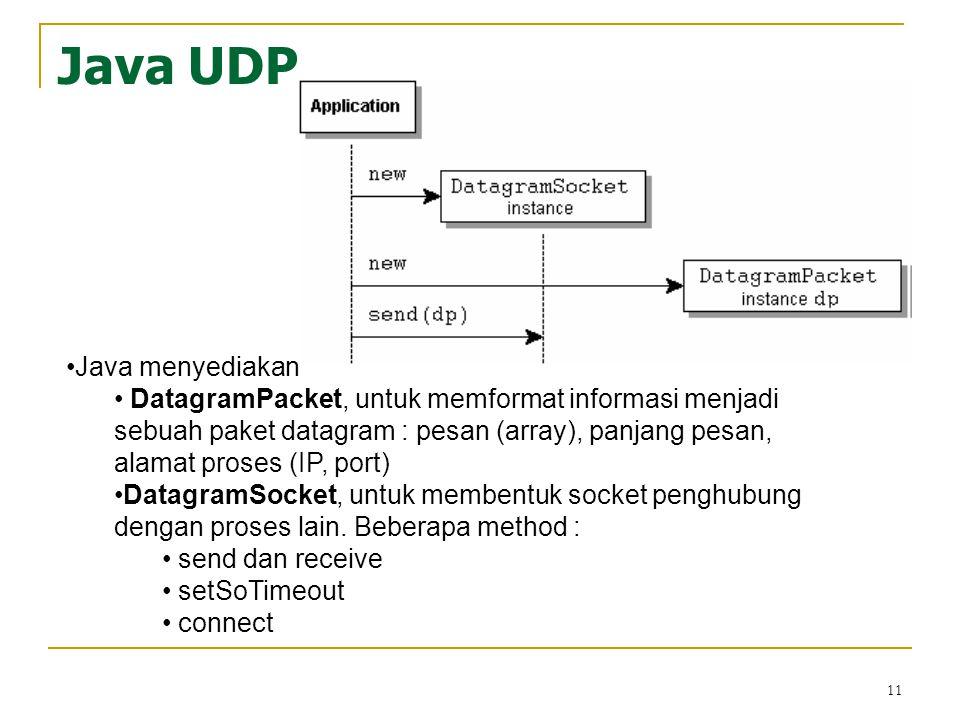 Java UDP Java menyediakan