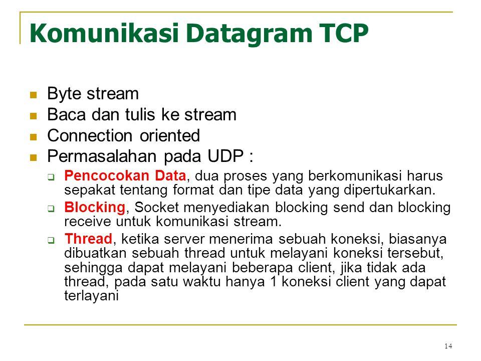 Komunikasi Datagram TCP