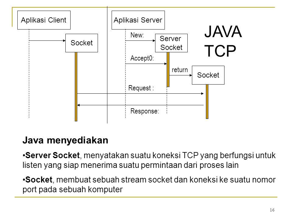 JAVA TCP Java menyediakan
