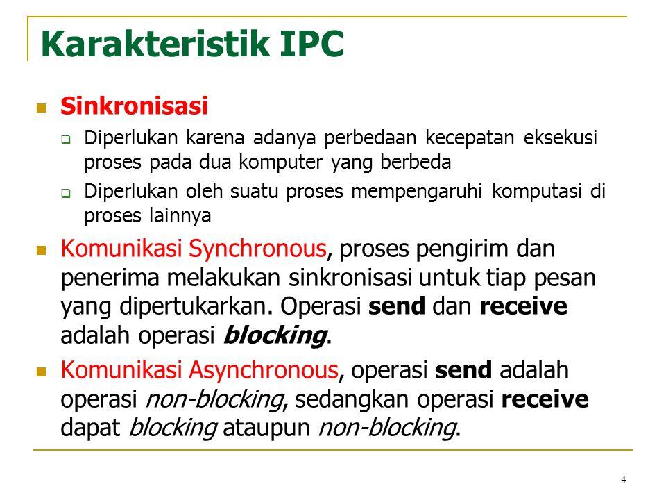 Karakteristik IPC Sinkronisasi