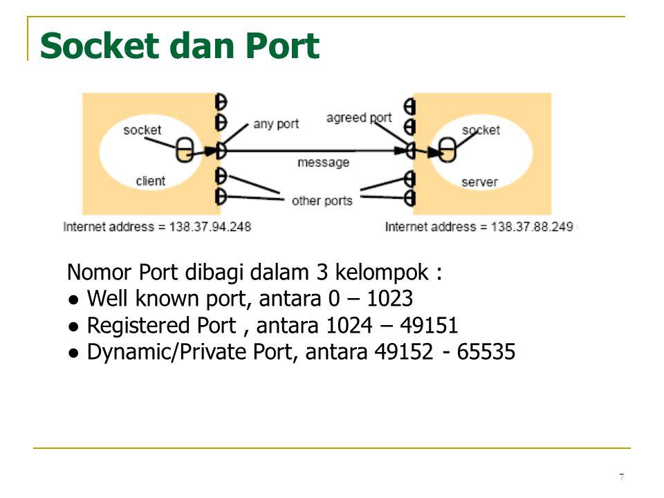 Socket dan Port Nomor Port dibagi dalam 3 kelompok :