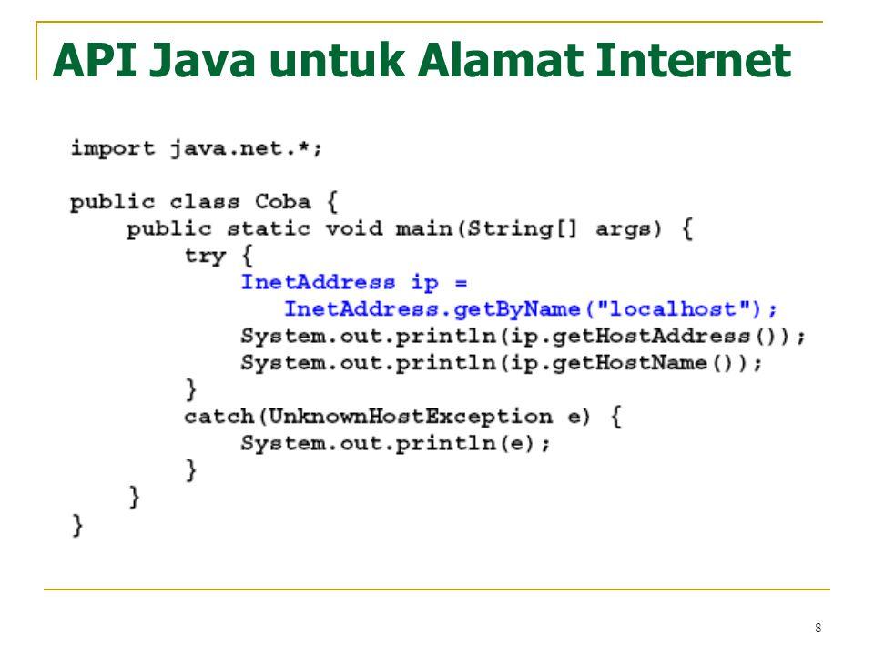 API Java untuk Alamat Internet