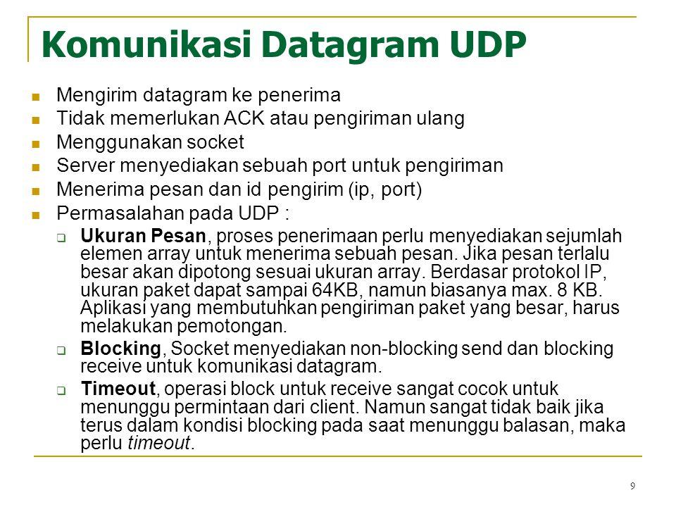 Komunikasi Datagram UDP