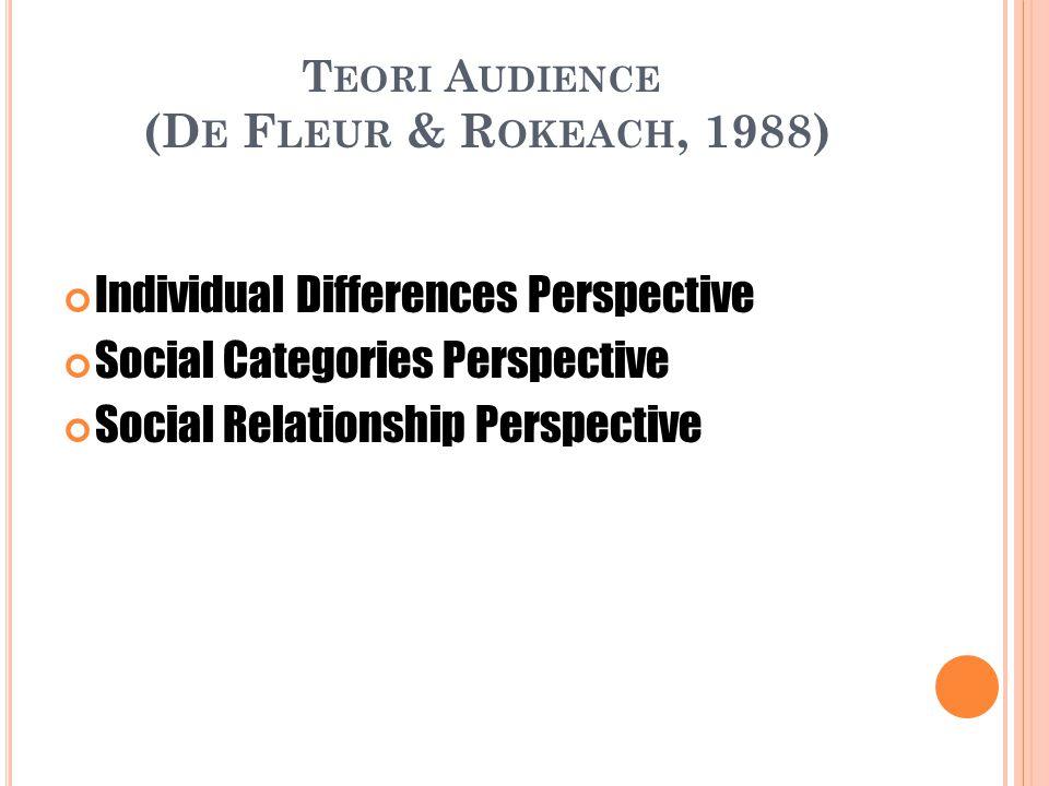Teori Audience (De Fleur & Rokeach, 1988)