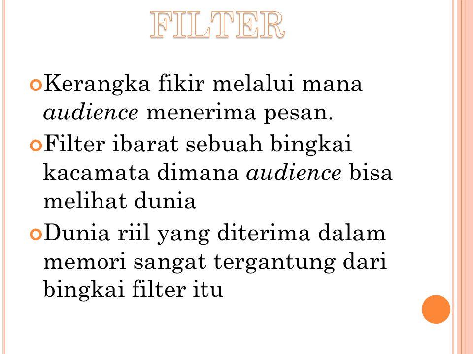 FILTER Kerangka fikir melalui mana audience menerima pesan.