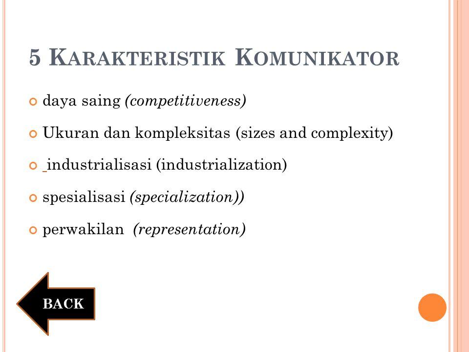 5 Karakteristik Komunikator