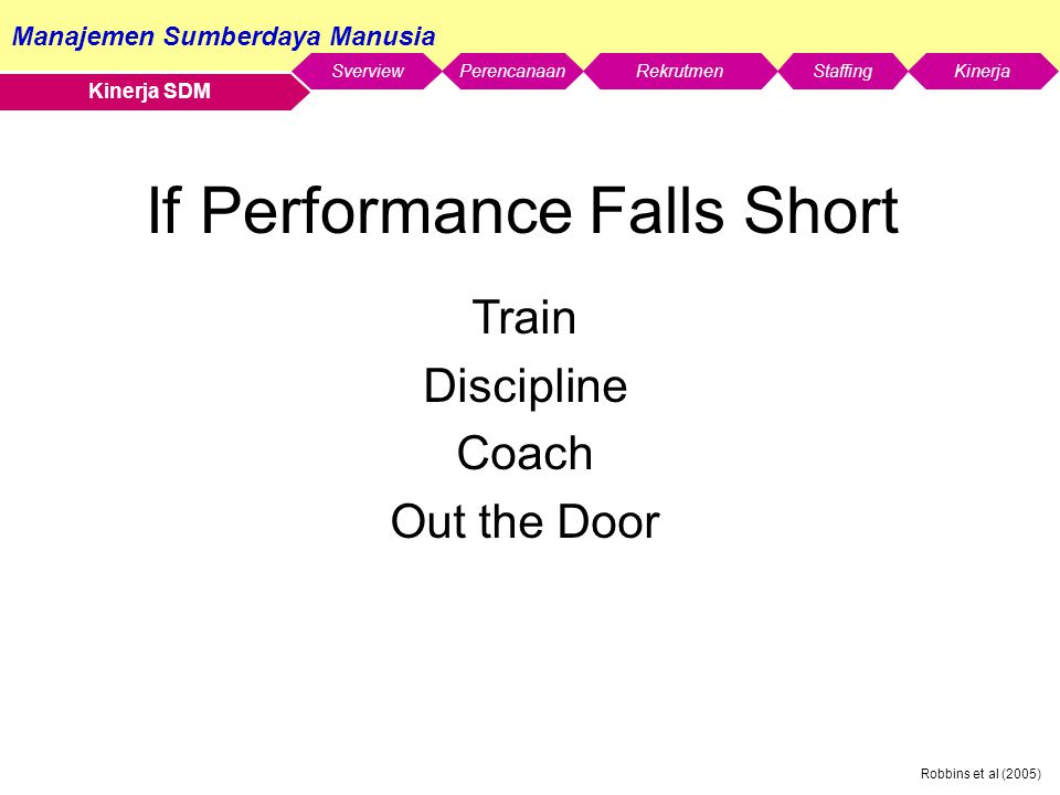 If Performance Falls Short