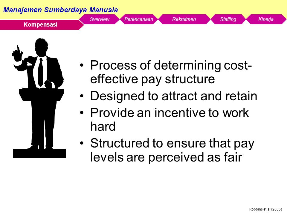 Process of determining cost-effective pay structure
