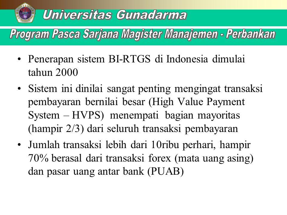 Penerapan sistem BI-RTGS di Indonesia dimulai tahun 2000